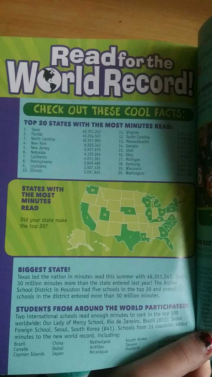 MORE INFO Used Scholastic 2014 Book of