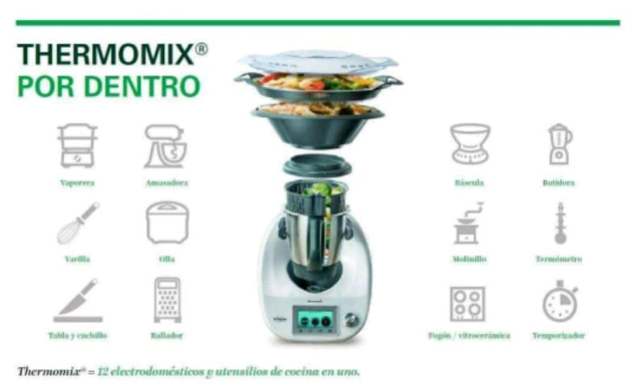 Thermomix tm5 0