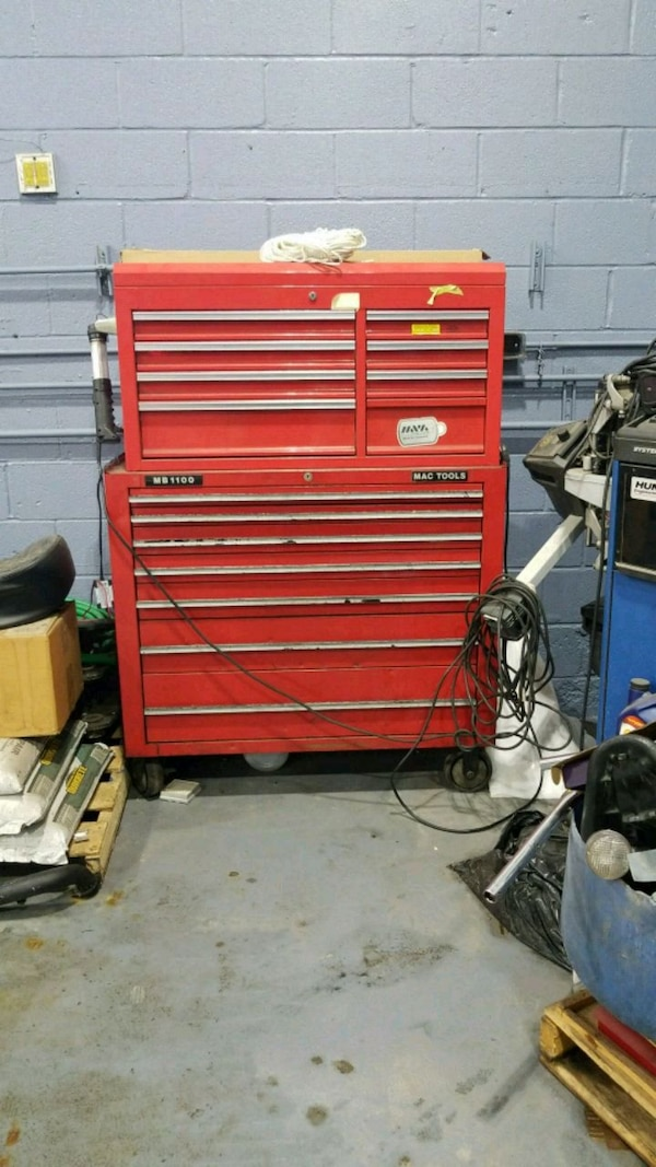 Used toolbox REALISTIC OFFERS