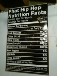 Phat Hip Hop Nutrition Facts poster with framework Edmonton, T5A 1A4