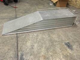 Wheel Riser Ramp Set