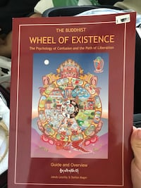 The Buddhist wheel of existence