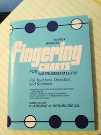 Handy Manual Finguring Charts for Instrumentalists