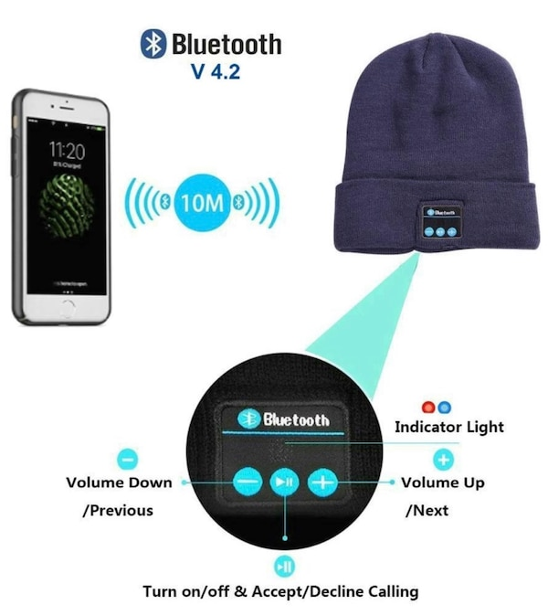 f4e2dbcc560 Bluetooth Beanie Hat Headphones Winter Washable Hat Knit Cap Wireless Speaker  Built-in Mic Easter