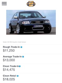 2003 Audi RS6 Anchorage