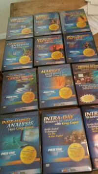 intra day trading techniques dvd Dana Point, 92629