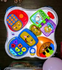 Activity table Pflugerville, 78660