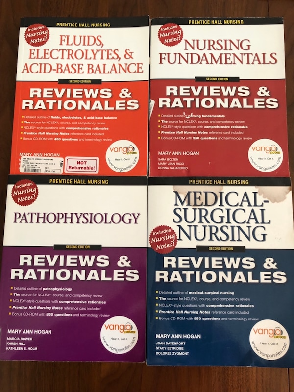 Books for Nursing School/NCLEX studying