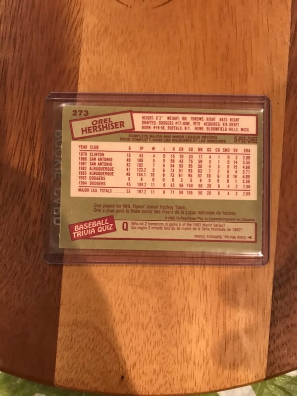 Orel Hershiser Rookie Baseball Card 1