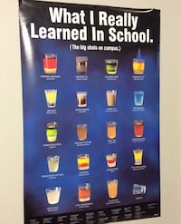 College drinking shot poster