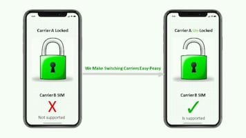 Shop Offer: iPhone | Samsung | Google Unlock Services - Sim Unlock