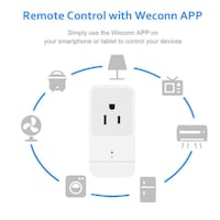 Mini WiFi Smart Socket Wireless Switch Outlet with Timer Toronto