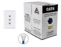 Cat6 Ethernet Cabling - Wire your space with data Ethernet or Coaxials New York