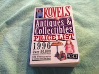 Kovels' Antiques & Collectibles Price List 1996 Calgary, T2C 0P5