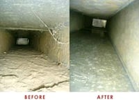 Air Duct And Vents Cleaning Service Columbia, 29203