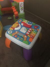 Activity table Taylor, 48180
