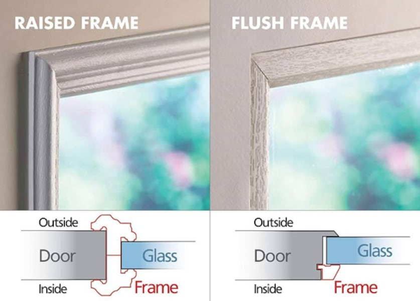 Odl Add On Blinds For Raised Frame