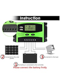 New 30A Solar Charge Controller Solar Panel Intelligent Regulator with Dual USB Port PWM LCD Display 12V/24V Farmers Branch, 75244