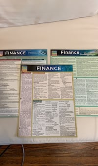 Finance quick study guides