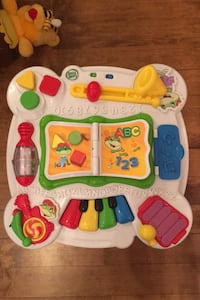 Leapfrog activity table Ashburn, 20147