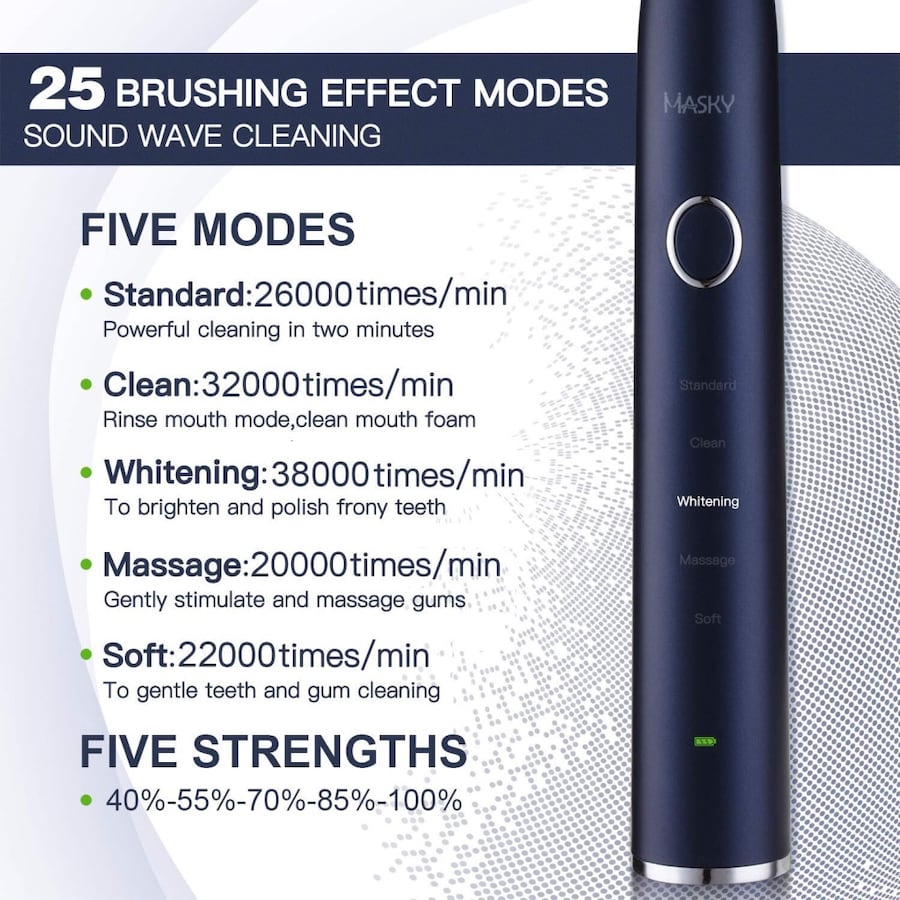 new Electric toothbrush USB rechargeable 8326c647-1295-4683-9ec7-b2743df2d40e