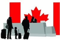 Immigration Helper Brampton