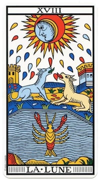 Tarot Reading Toronto