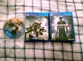 Selling PS4 Games (Read Disc)