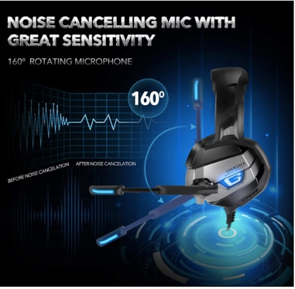 Brand New in Box 7 1 Surround Sound】Pro Stereo Gaming Headset for PS4, Xbox  One, PC【60mm Driver【 Noise Cancelling Mic, Zero Ear Pressure, Mute &