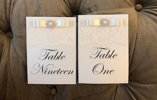 Table numbers 1-19