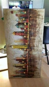 canvas painting Wilmington, 28405