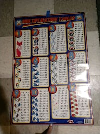 Multiplication tables Edgewood, 21040