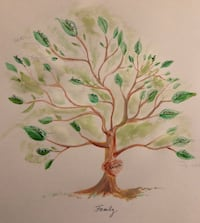 Ancestry painting