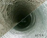 Air Duct And Vents Cleaning Services Brampton