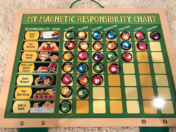 Used Melissa Doug Deluxe Wooden Magnetic Responsibility Chart For In San Jose
