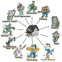 Affordable Handyman Services Richmond