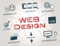 Web development Queens County
