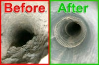 Hello Everyone ! its Air Duct And Vents Cleaning Service, Rockville, 20854