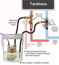 Tankless water heater cleaning kit - complete with solution Mississauga, L5A 3G2