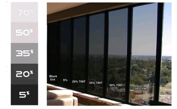 Solar Window Film >> Residential And Commercial Solar Window Tinting