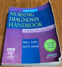 Nursing Diagnosis Handbook