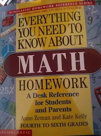 Everything you need to know about Math