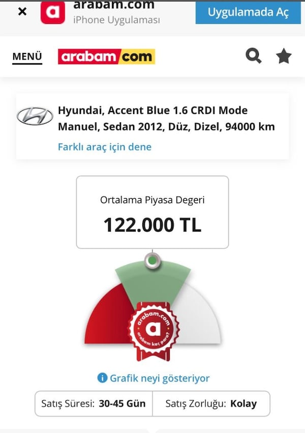 2012 Hyundai Accent Blue 1.6 CRDI MODE 1