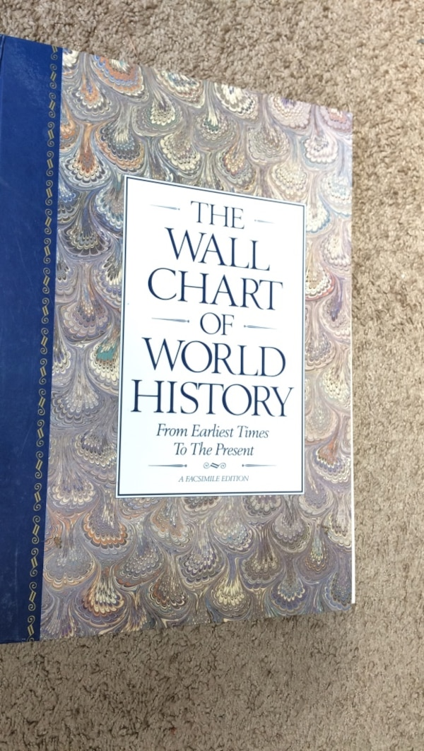 Used The Wall Chart Of World History From Earliest Times To Present Book For In Altamonte Springs Letgo