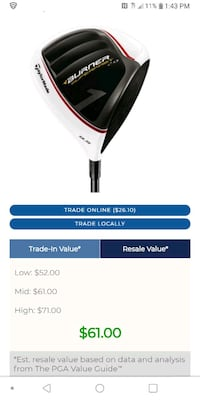 TaylorMade Superfast driver 9.5 degree Colorado Springs, 80909