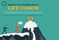 Life Coaching Services Jacksonville