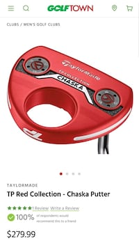 Right handed Taylormade putter  Vaughan, L4L 5B5