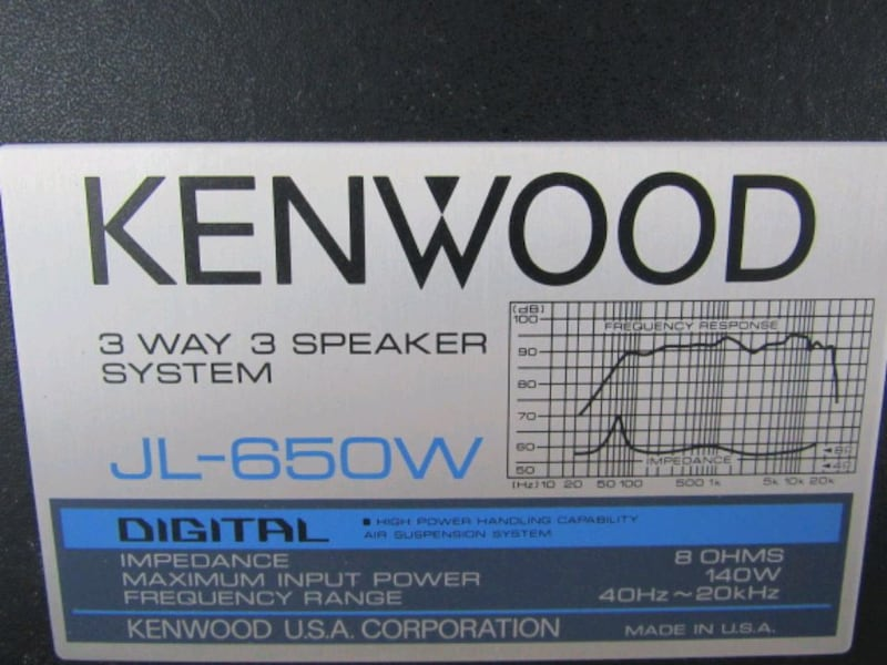 Kenwood JL-650W 3 Way Speaker System 140 Watts Mad 844dfd96-de56-43f8-9925-3decf7c03d24
